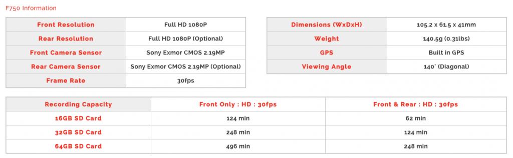 ThinkWare Dash Cam F750